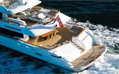 Can I afford to hire a boat for a private charter?